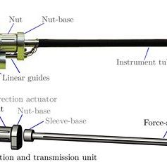 Automated Force Feedback-Enabled Laparoscopic Instrument